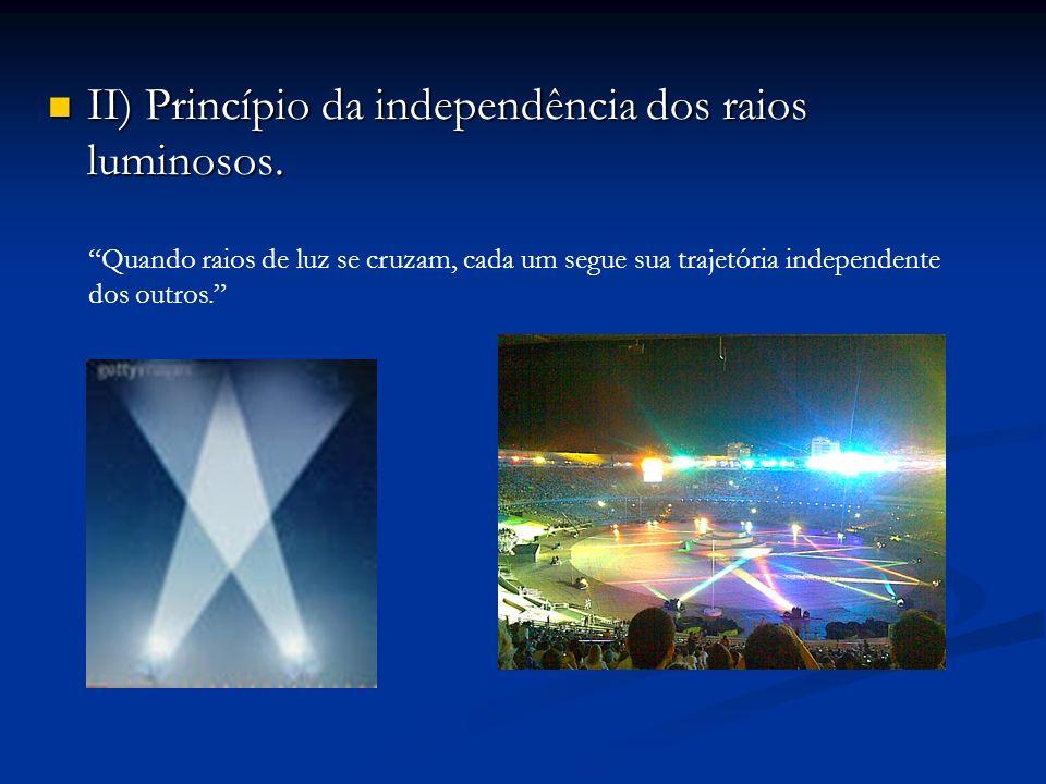 II) Princípio da independência dos raios luminosos. II) Princípio da independência dos raios luminosos. Quando raios de luz se cruzam, cada um segue s