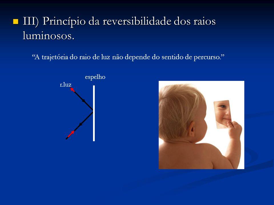 III) Princípio da reversibilidade dos raios luminosos. III) Princípio da reversibilidade dos raios luminosos. A trajetória do raio de luz não depende