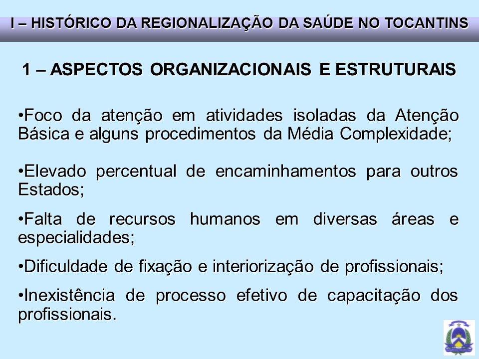 I – Regionalização e Organização da Assistência A NOAS SUS 01/2002 – TOCANTINS 3.Modelos Assistenciais e da Qualificação das Microrregiões; IMPASSE DA NOAS Apenas uma Microrregião do Brasil se qualificou - Estado do Ceará.Apenas uma Microrregião do Brasil se qualificou - Estado do Ceará.