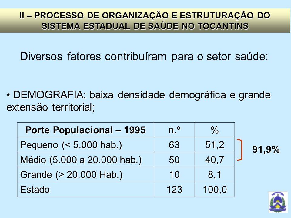 I – Regionalização e Organização da Assistência A NOAS SUS 01/2002 – TOCANTINS 5.Política de Atenção de Alta Complexidade MACRORREGIONAL DE PALMAS SERVIÇOS AMBULATORIAIS Oncologia (Quimioterapia), TRS, Hemoterapia, Medicamentos Excepcionais.