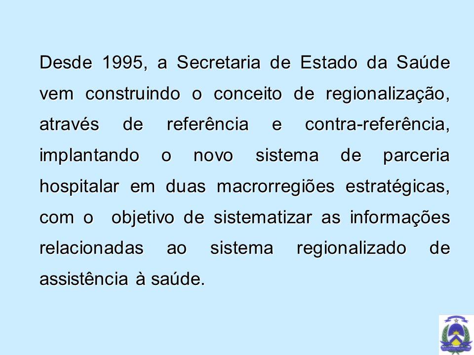 Rede de Assistência Hospitalar e Ambulatorial Hospitais Pronto Atendimento Laboratório Central PACS/ PSF Pólos RNIS Hemorrede