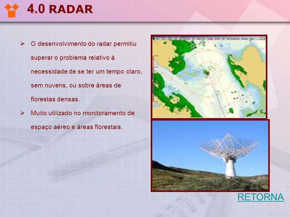 RADAR 4.0 RADAR O desenvolvimento do radar permitiu superar o problema relativo à necessidade de se ter um tempo claro, sem nuvens, ou sobre áreas de