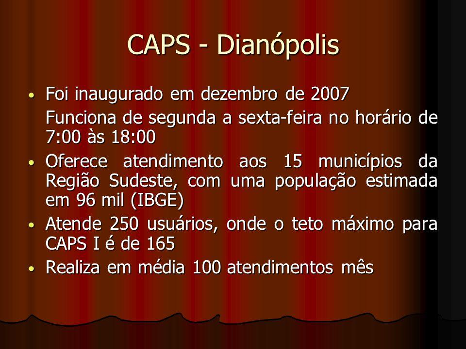 CAPS - Dianópolis Foi inaugurado em dezembro de 2007 Foi inaugurado em dezembro de 2007 Funciona de segunda a sexta-feira no horário de 7:00 às 18:00