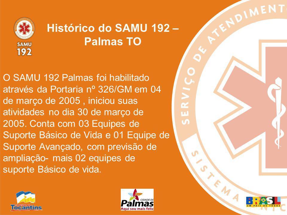 Dispõe sobre a aprovação da Regionalização do Serviço de Atendimento Móvel de Urgência/SAMU nos municípios de Araguaína e Palmas e implementação da Regionalização do Serviço de Atendimento Móvel de Urgência/SAMU no município de Gurupi RESOLUÇÃO – CIB Nº 39/2009, de 18 de Junho de 2009