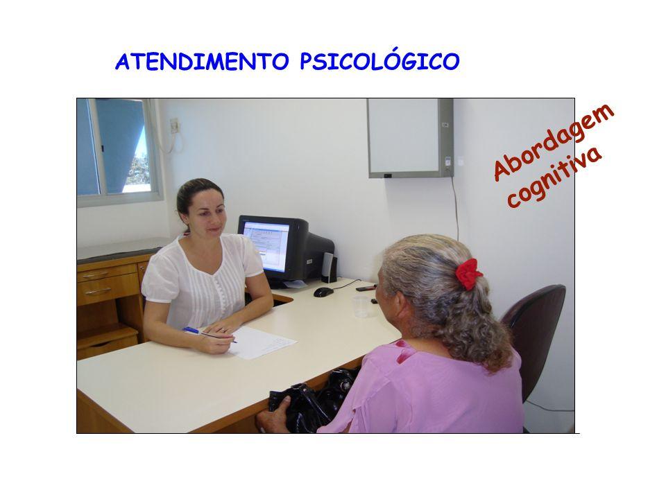 ATENDIMENTO PSICOLÓGICO Abordagem cognitiva