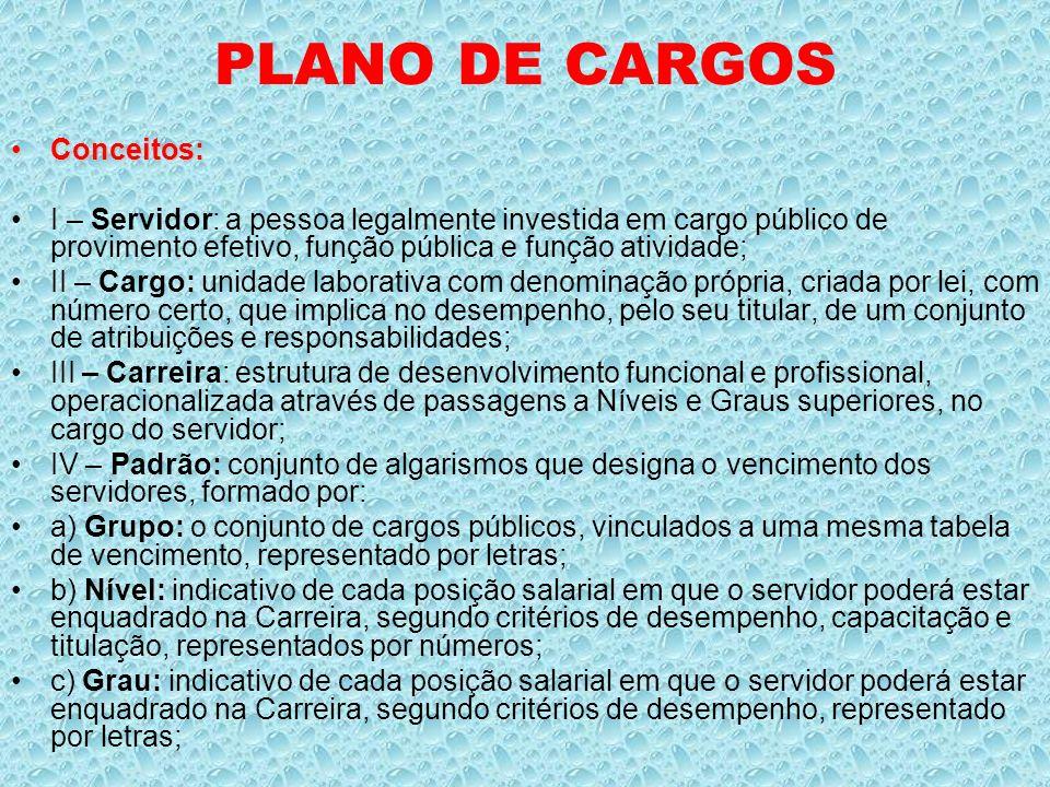 PLANO DE CARGOS Conceitos:Conceitos: I – Servidor: a pessoa legalmente investida em cargo público de provimento efetivo, função pública e função ativi