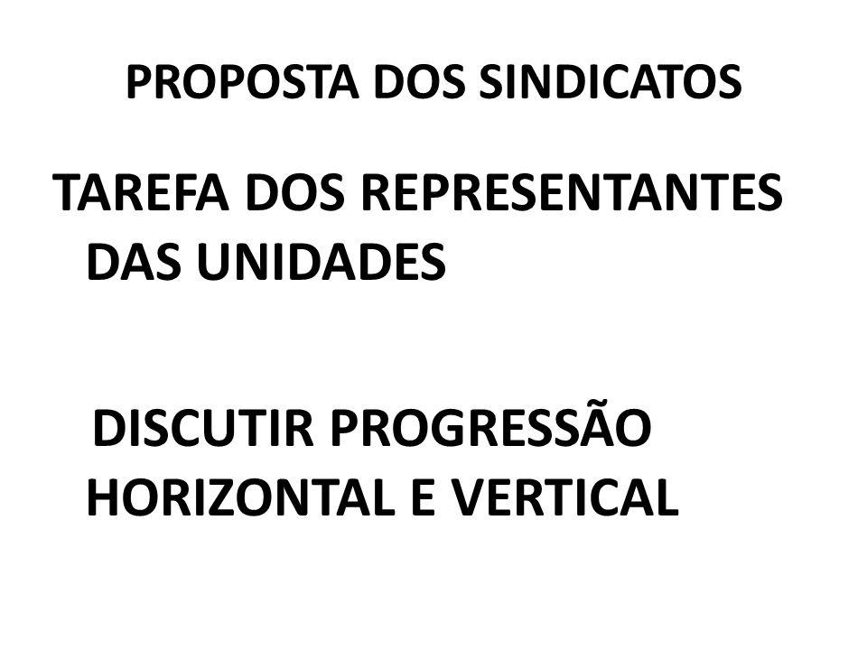 PROPOSTA DOS SINDICATOS TAREFA DOS REPRESENTANTES DAS UNIDADES DISCUTIR PROGRESSÃO HORIZONTAL E VERTICAL