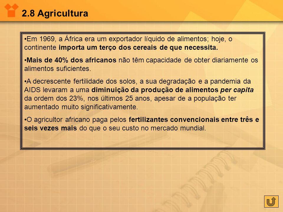 2.8 Agricultura Em 1969, a África era um exportador líquido de alimentos; hoje, o continente importa um terço dos cereais de que necessita. Mais de 40