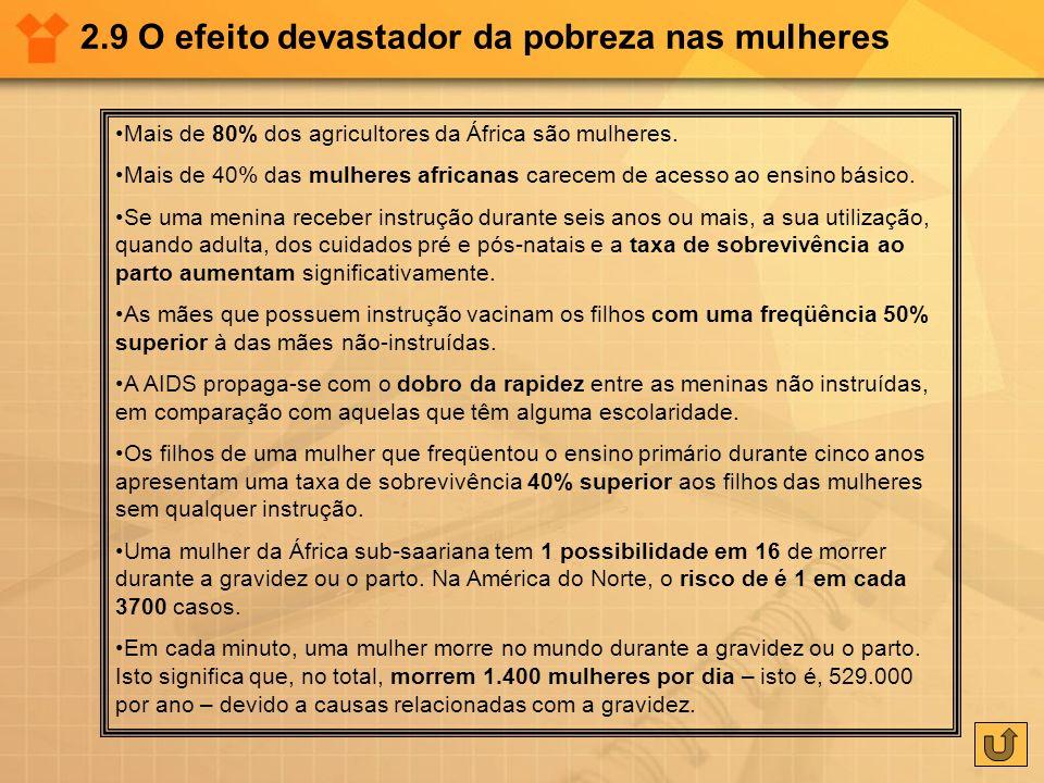 2.9 O efeito devastador da pobreza nas mulheres Mais de 80% dos agricultores da África são mulheres. Mais de 40% das mulheres africanas carecem de ace