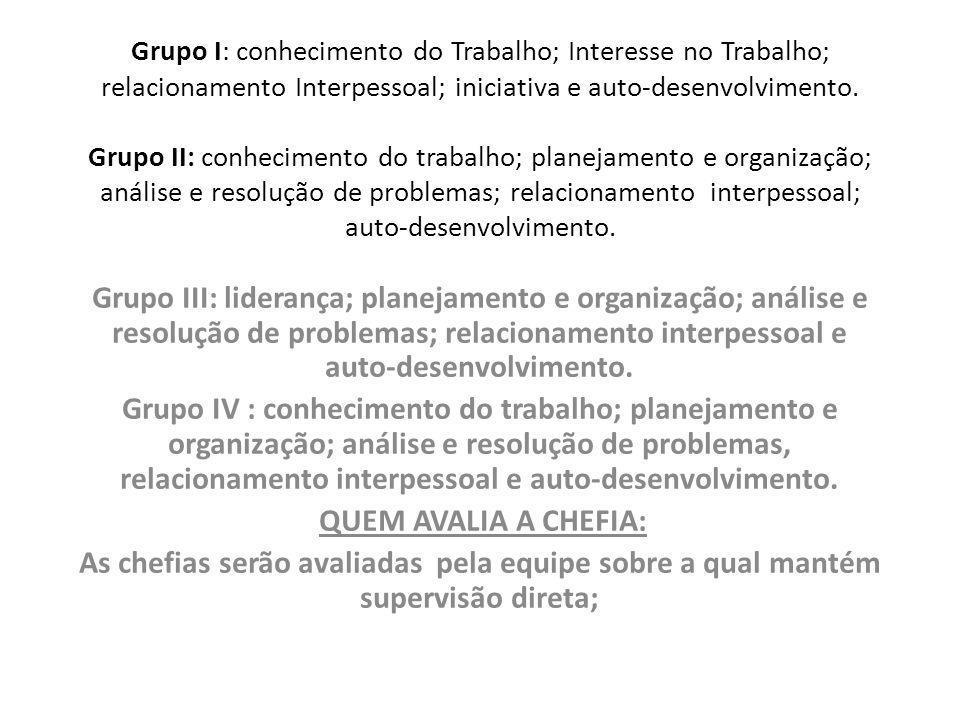 Grupo I: conhecimento do Trabalho; Interesse no Trabalho; relacionamento Interpessoal; iniciativa e auto-desenvolvimento. Grupo II: conhecimento do tr