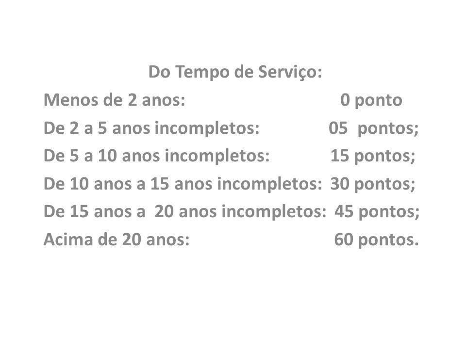 Do Tempo de Serviço: Menos de 2 anos: 0 ponto De 2 a 5 anos incompletos: 05 pontos; De 5 a 10 anos incompletos: 15 pontos; De 10 anos a 15 anos incomp