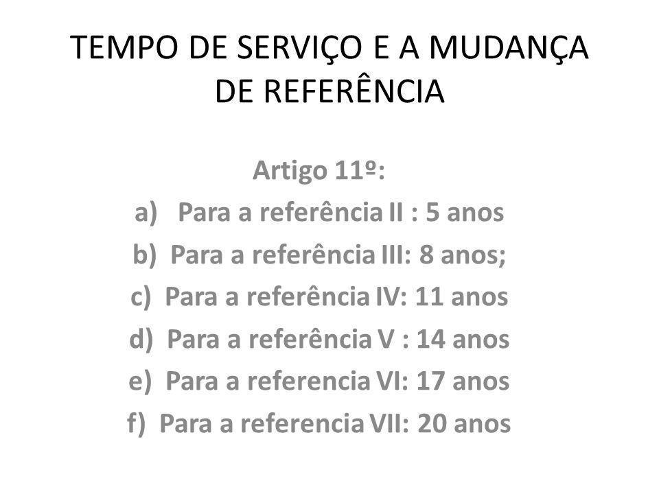 TEMPO DE SERVIÇO E A MUDANÇA DE REFERÊNCIA Artigo 11º: a) Para a referência II : 5 anos b) Para a referência III: 8 anos; c) Para a referência IV: 11