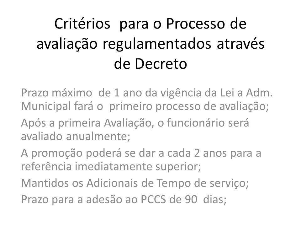 Critérios para o Processo de avaliação regulamentados através de Decreto Prazo máximo de 1 ano da vigência da Lei a Adm. Municipal fará o primeiro pro
