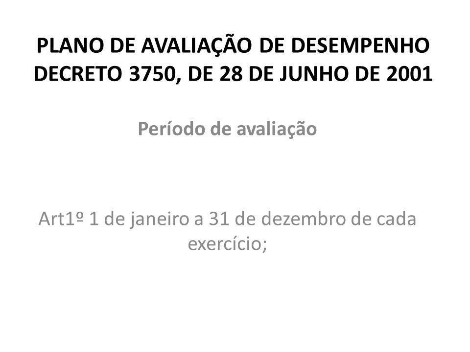 PLANO DE AVALIAÇÃO DE DESEMPENHO DECRETO 3750, DE 28 DE JUNHO DE 2001 Período de avaliação Art1º 1 de janeiro a 31 de dezembro de cada exercício;