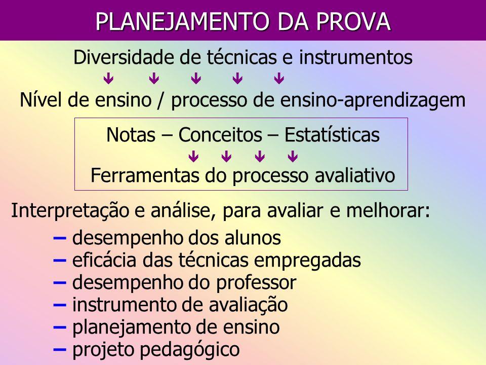 PLANEJAMENTO DA PROVA Diversidade de técnicas e instrumentos Nível de ensino / processo de ensino-aprendizagem Notas – Conceitos – Estatísticas Ferram