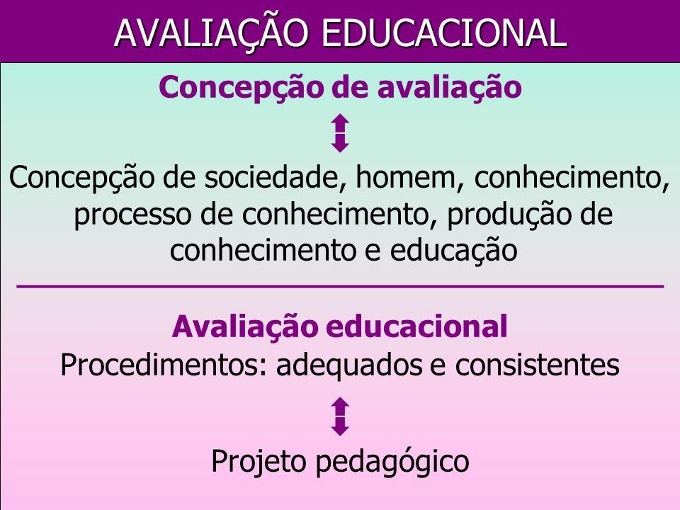 MODELOS EDUCACIONAIS E AVALIAÇÃO Modelos educacionais (visão de mundo subjacente) Projeto Pedagógico: Paradigmas de ensino – Currículo – Avaliação educacional: Perspectiva tradicional Perspectiva crítica