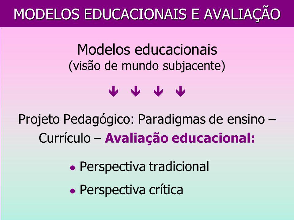 MODELOS EDUCACIONAIS E AVALIAÇÃO Modelos educacionais (visão de mundo subjacente) Projeto Pedagógico: Paradigmas de ensino – Currículo – Avaliação edu