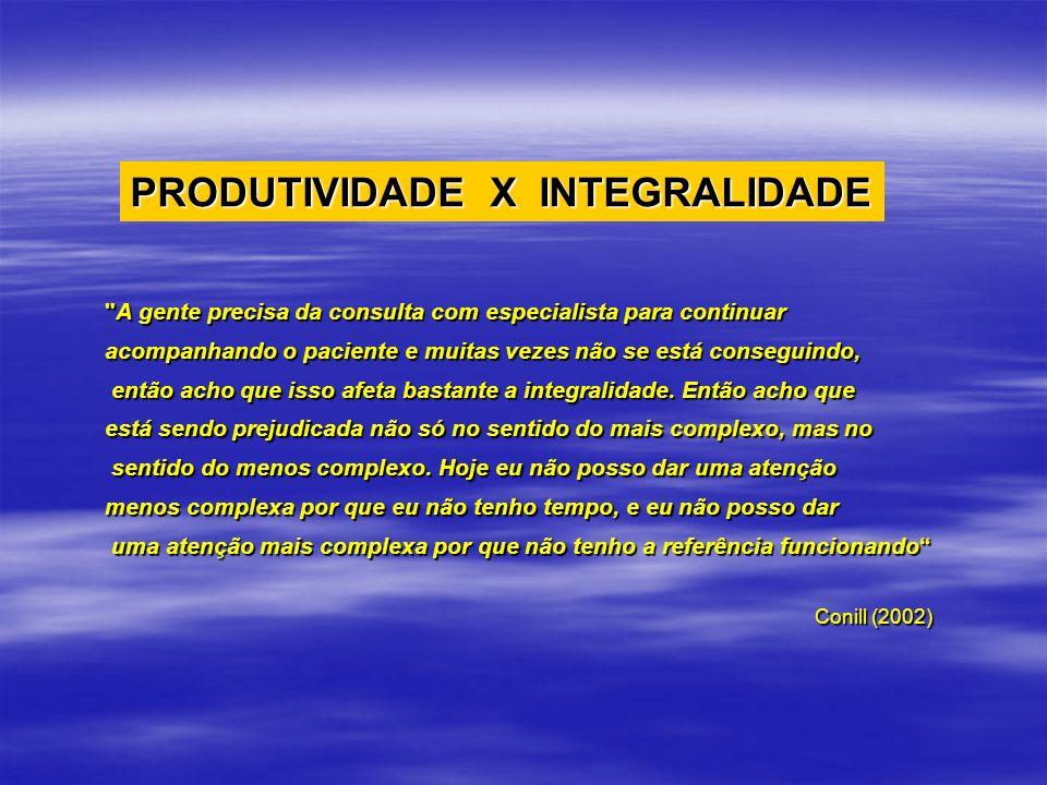 PRODUTIVIDADE X INTEGRALIDADE