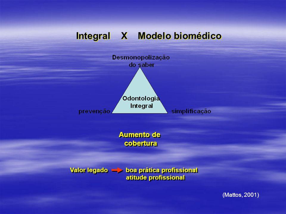 (Mattos, 2001) Integral X Modelo biomédico Aumento de cobertura Aumento de cobertura Valor legado boa prática profissional atitude profissional Valor