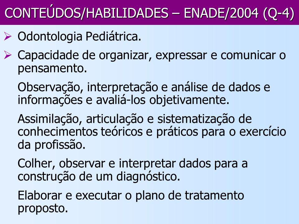 CONTEÚDOS/HABILIDADES – ENADE/2004 (Q-4) Odontologia Pediátrica. Capacidade de organizar, expressar e comunicar o pensamento. Observação, interpretaçã