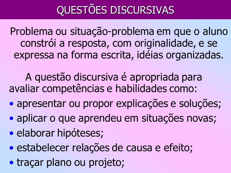 QUESTÕES DISCURSIVAS Problema ou situação-problema em que o aluno constrói a resposta, com originalidade, e se expressa na forma escrita, idéias organ