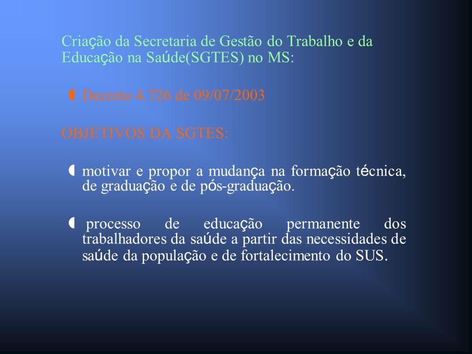 Cria ç ão da Secretaria de Gestão do Trabalho e da Educa ç ão na Sa ú de(SGTES) no MS: Decreto 4.726 de 09/07/2003 OBJETIVOS DA SGTES: motivar e propo