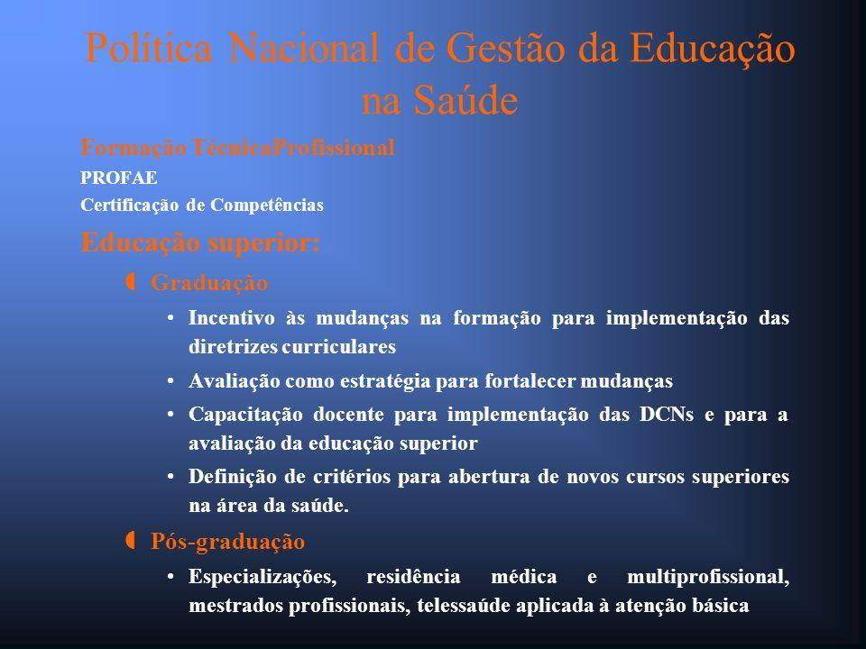 Formação TécnicaProfissional PROFAE Certificação de Competências Educação superior: Graduação Incentivo às mudanças na formação para implementação das