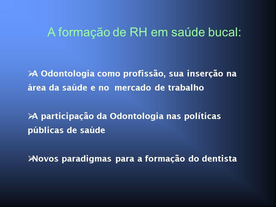 A Odontologia como profissão, sua inserção na área da saúde e no mercado de trabalho A participação da Odontologia nas políticas públicas de saúde Nov