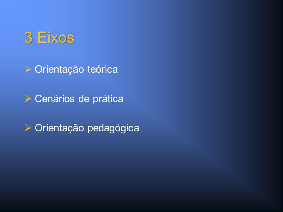 Orientação teórica Cenários de prática Orientação pedagógica 3 Eixos