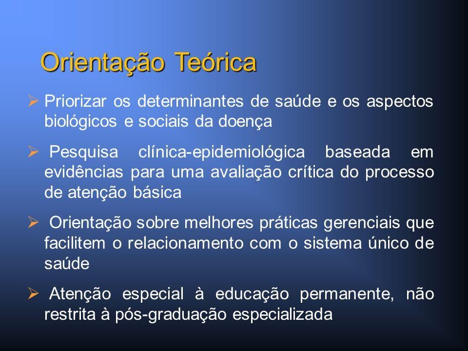 Priorizar os determinantes de saúde e os aspectos biológicos e sociais da doença Pesquisa clínica-epidemiológica baseada em evidências para uma avalia