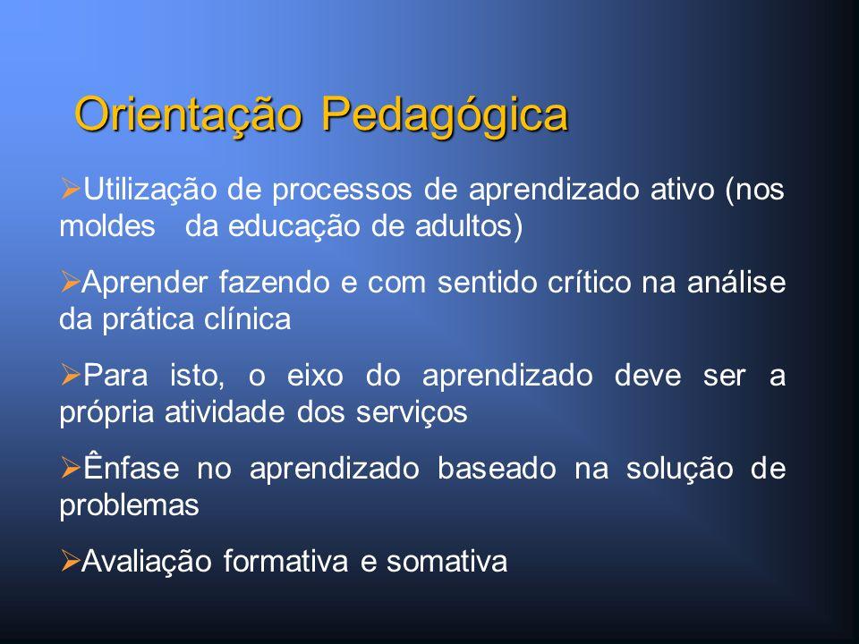 Utilização de processos de aprendizado ativo (nos moldes da educação de adultos) Aprender fazendo e com sentido crítico na análise da prática clínica Para isto, o eixo do aprendizado deve ser a própria atividade dos serviços Ênfase no aprendizado baseado na solução de problemas Avaliação formativa e somativa Orientação Pedagógica