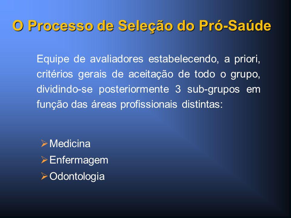 Equipe de avaliadores estabelecendo, a priori, critérios gerais de aceitação de todo o grupo, dividindo-se posteriormente 3 sub-grupos em função das áreas profissionais distintas: Medicina Enfermagem Odontologia O Processo de Seleção do Pró-Saúde