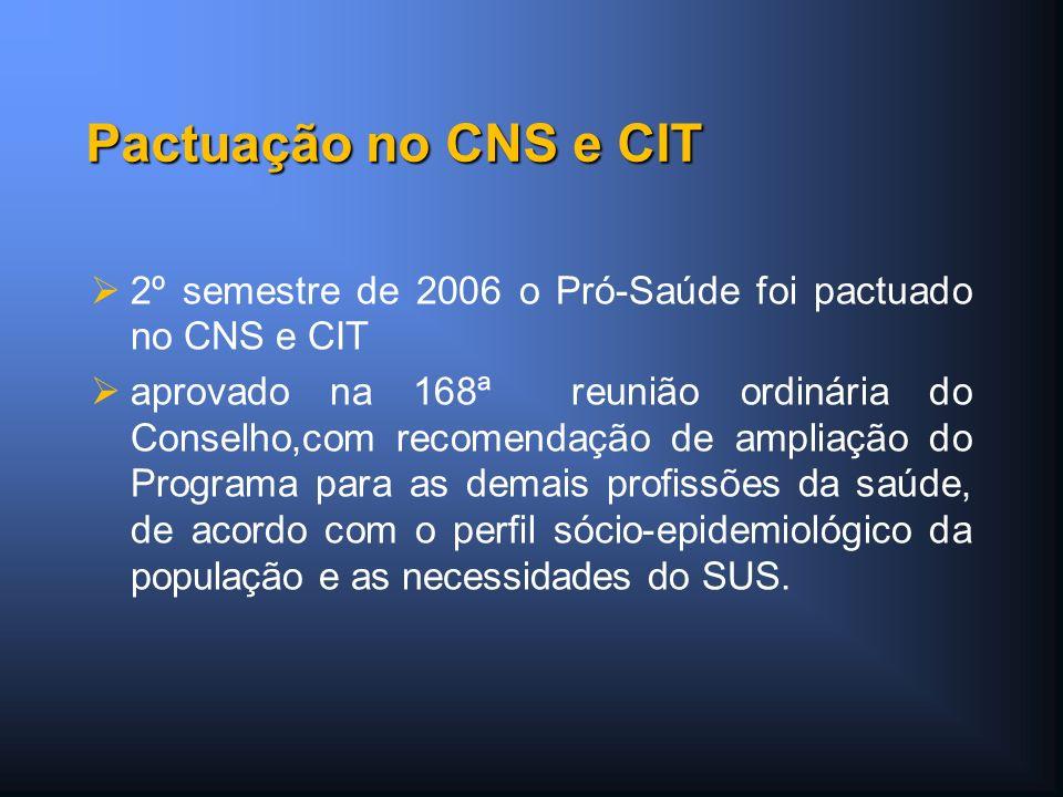 2º semestre de 2006 o Pró-Saúde foi pactuado no CNS e CIT aprovado na 168ª reunião ordinária do Conselho,com recomendação de ampliação do Programa para as demais profissões da saúde, de acordo com o perfil sócio-epidemiológico da população e as necessidades do SUS.
