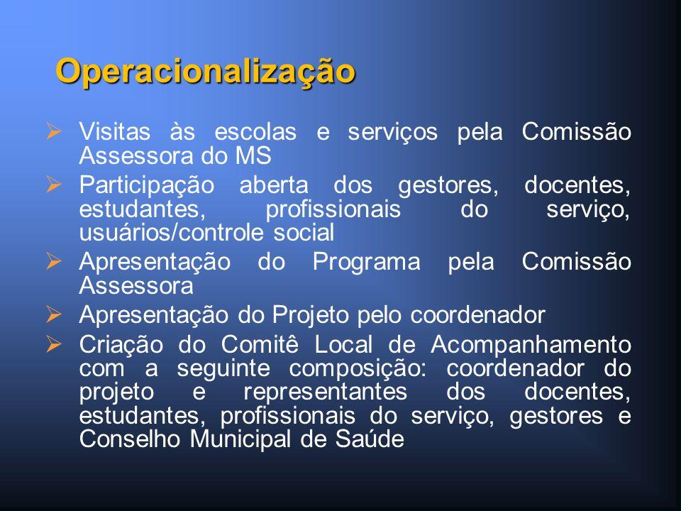 Visitas às escolas e serviços pela Comissão Assessora do MS Participação aberta dos gestores, docentes, estudantes, profissionais do serviço, usuários
