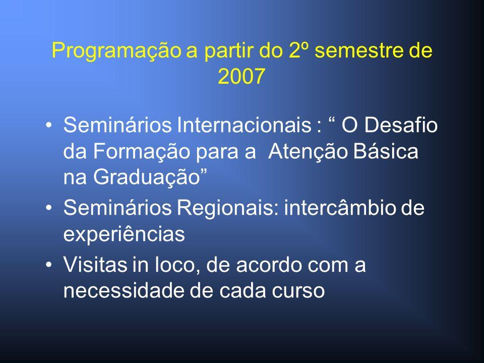 Programação a partir do 2º semestre de 2007 Seminários Internacionais : O Desafio da Formação para a Atenção Básica na Graduação Seminários Regionais: intercâmbio de experiências Visitas in loco, de acordo com a necessidade de cada curso
