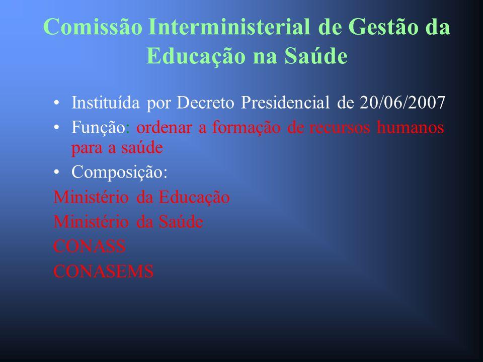 Comissão Interministerial de Gestão da Educação na Saúde Instituída por Decreto Presidencial de 20/06/2007 Função: ordenar a formação de recursos huma