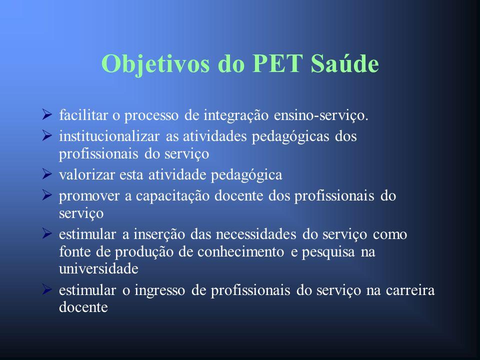 Objetivos do PET Saúde facilitar o processo de integração ensino-serviço. institucionalizar as atividades pedagógicas dos profissionais do serviço val