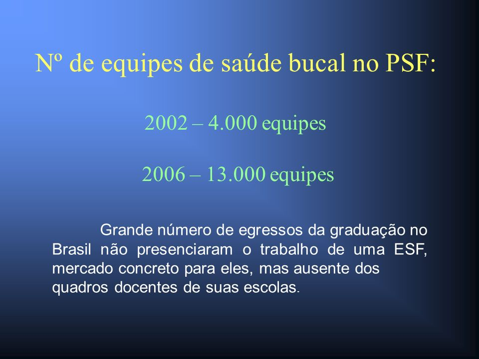 Nº de equipes de saúde bucal no PSF: 2002 – 4.000 equipes 2006 – 13.000 equipes Grande número de egressos da graduação no Brasil não presenciaram o trabalho de uma ESF, mercado concreto para eles, mas ausente dos quadros docentes de suas escolas.