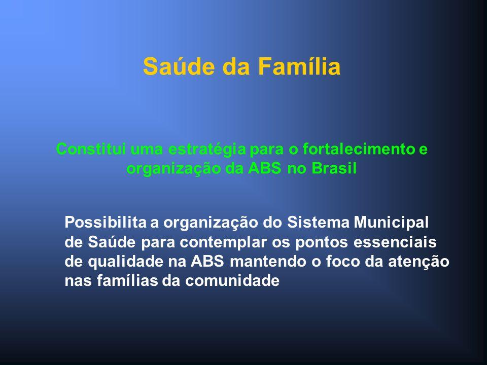 Saúde da Família Constitui uma estratégia para o fortalecimento e organização da ABS no Brasil Possibilita a organização do Sistema Municipal de Saúde para contemplar os pontos essenciais de qualidade na ABS mantendo o foco da atenção nas famílias da comunidade