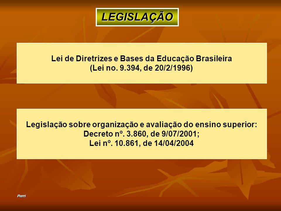 Perri LEGISLAÇÃO Lei de Diretrizes e Bases da Educação Brasileira (Lei no. 9.394, de 20/2/1996) Legislação sobre organização e avaliação do ensino sup