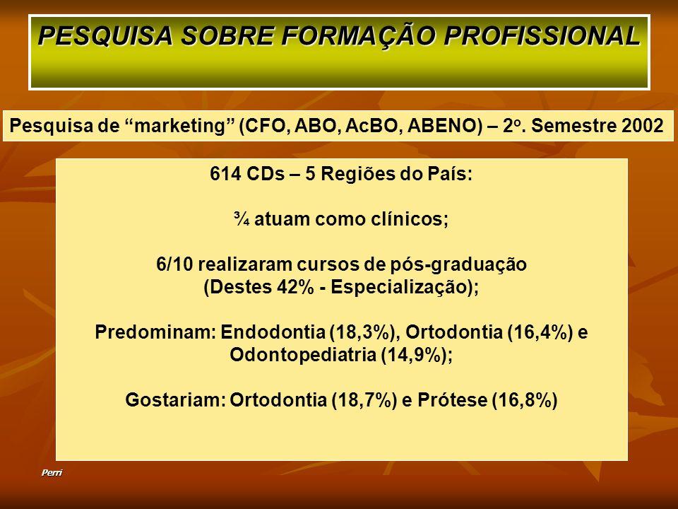 Perri PESQUISA SOBRE FORMAÇÃO PROFISSIONAL 614 CDs – 5 Regiões do País: ¾ atuam como clínicos; 6/10 realizaram cursos de pós-graduação (Destes 42% - E