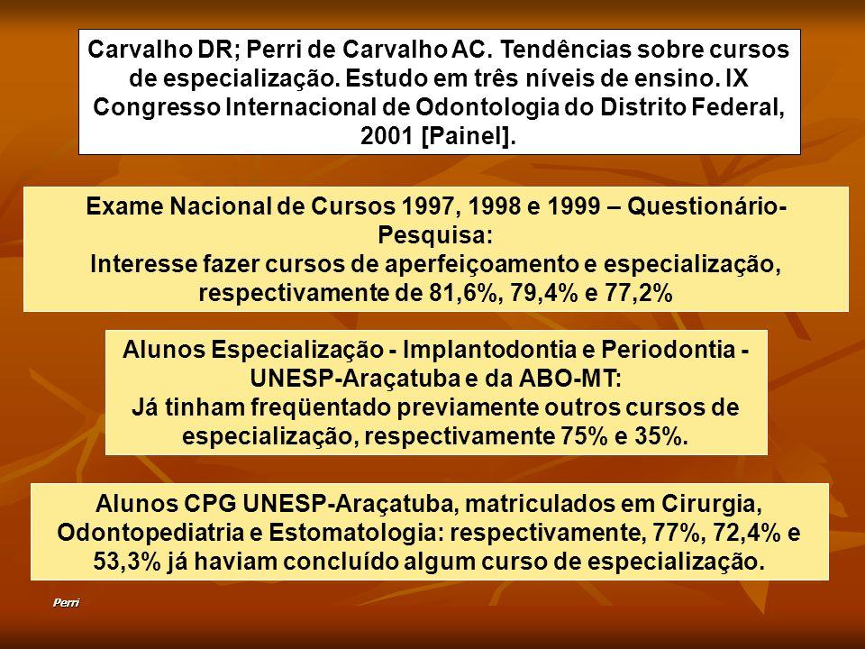 Perri Carvalho DR; Perri de Carvalho AC. Tendências sobre cursos de especialização. Estudo em três níveis de ensino. IX Congresso Internacional de Odo