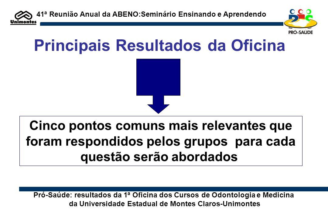 41ª Reunião Anual da ABENO:Seminário Ensinando e Aprendendo Pró-Saúde: resultados da 1ª Oficina dos Cursos de Odontologia e Medicina da Universidade E