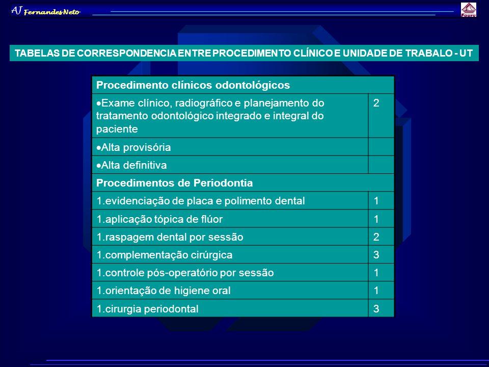 AJ Fernandes Neto TABELAS DE CORRESPONDENCIA ENTRE PROCEDIMENTO CLÍNICO E UNIDADE DE TRABALO - UT Procedimento clínicos odontológicos Exame clínico, r