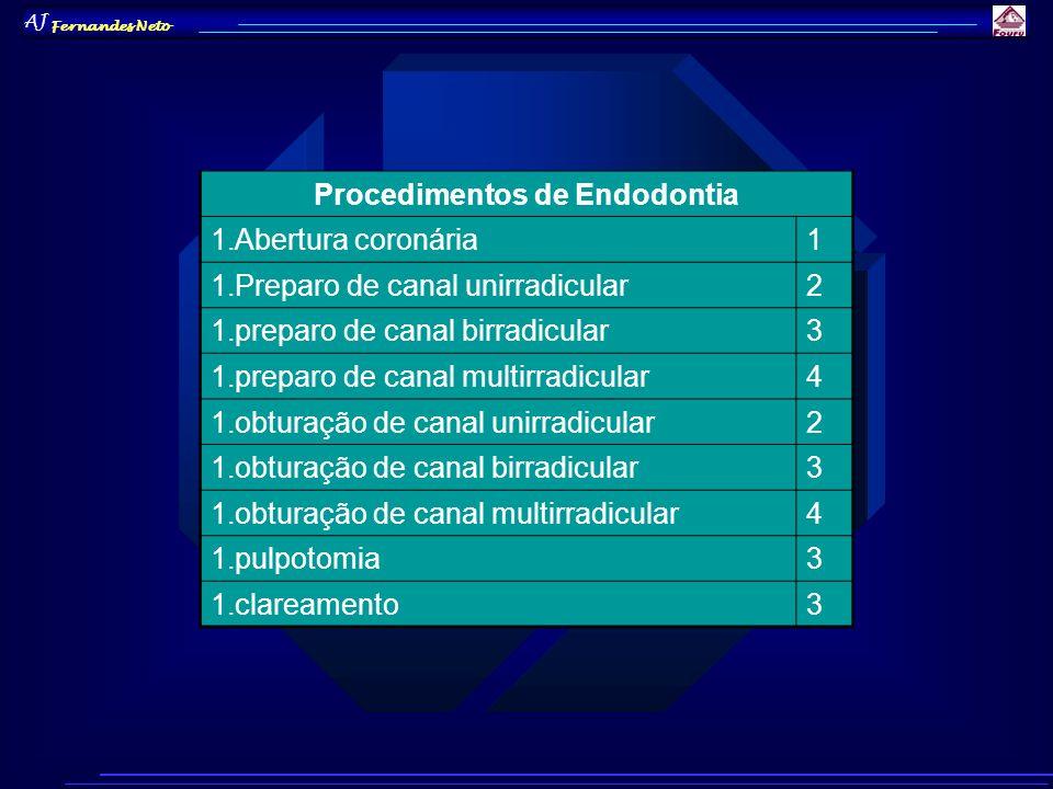 AJ Fernandes Neto Procedimentos de Endodontia 1.Abertura coronária1 1.Preparo de canal unirradicular2 1.preparo de canal birradicular3 1.preparo de ca