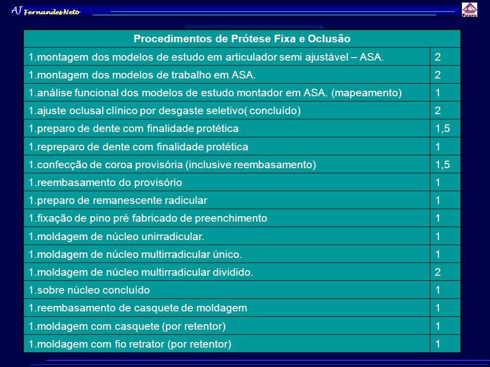 AJ Fernandes Neto Procedimentos de Prótese Fixa e Oclusão 1.montagem dos modelos de estudo em articulador semi ajustável – ASA.2 1.montagem dos modelo