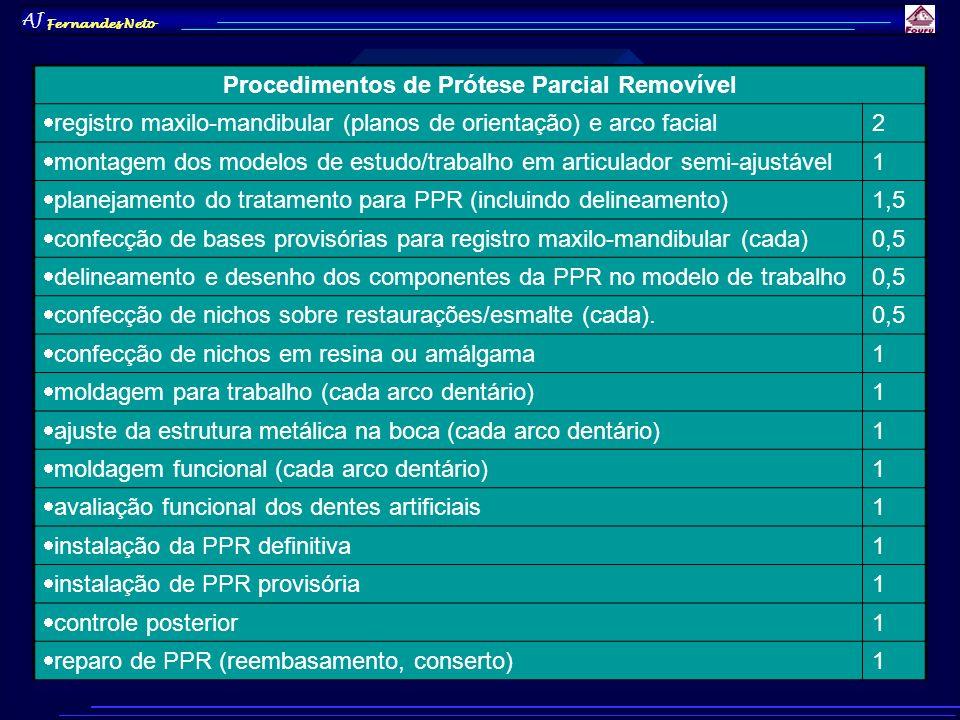 AJ Fernandes Neto Procedimentos de Prótese Parcial Removível registro maxilo-mandibular (planos de orientação) e arco facial 2 montagem dos modelos de
