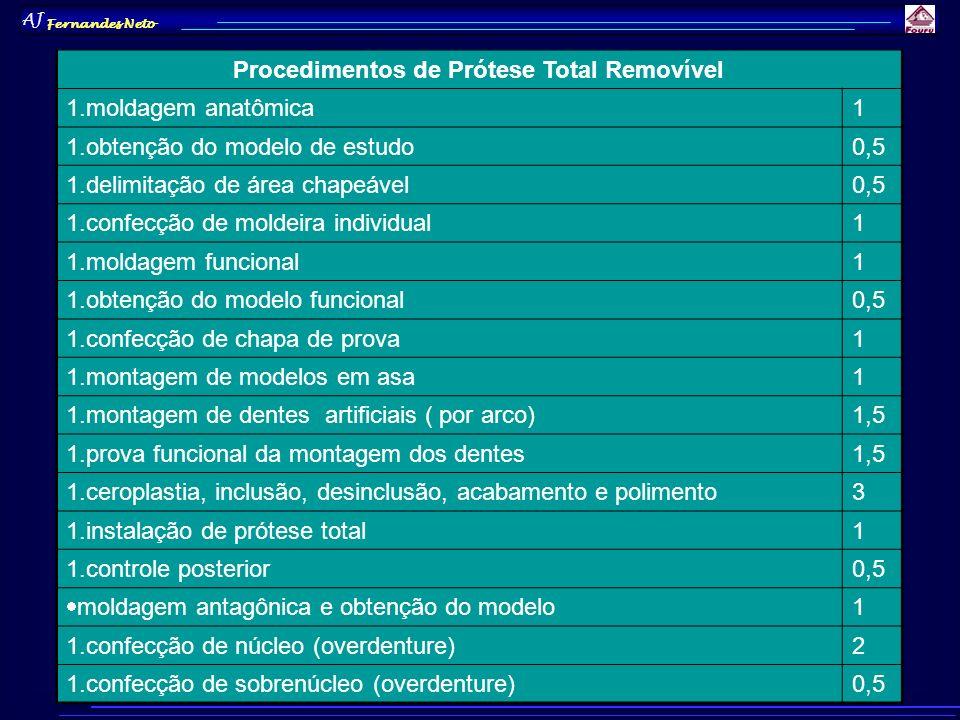 AJ Fernandes Neto Procedimentos de Prótese Total Removível 1.moldagem anatômica1 1.obtenção do modelo de estudo0,5 1.delimitação de área chapeável0,5