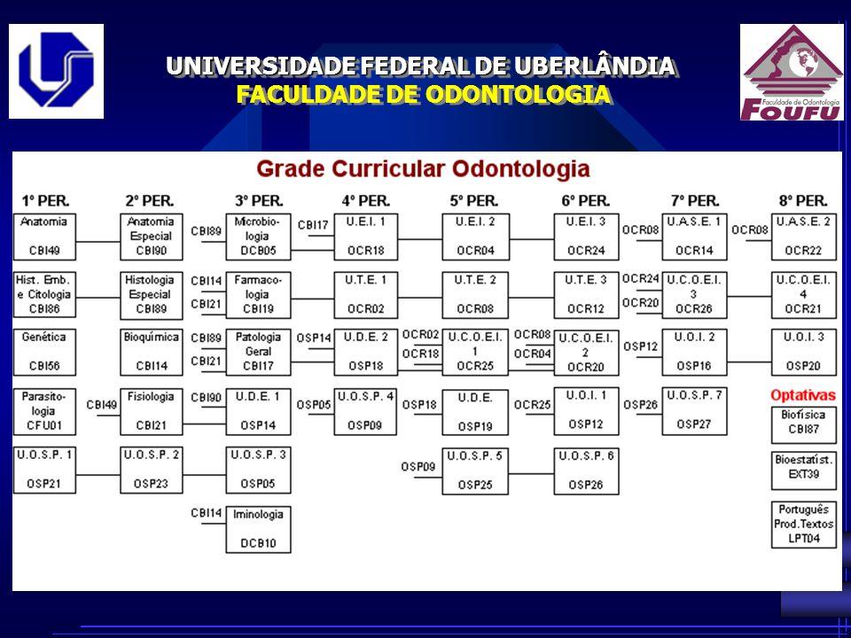 UNIVERSIDADE FEDERAL DE UBERLÂNDIA FACULDADE DE ODONTOLOGIA UNIVERSIDADE FEDERAL DE UBERLÂNDIA FACULDADE DE ODONTOLOGIA