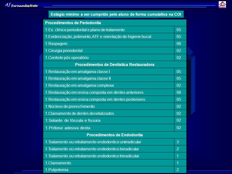 AJ Fernandes Neto Estágio mínimo a ser cumprido pelo aluno de forma cumulativa na COI Procedimentos de Periodontia 1.Ex. clínico periodontal e plano d